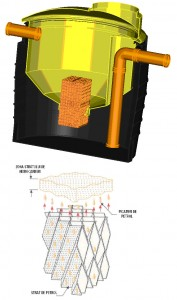 separator-de-hidrocarburi-cu-filtru-de-coalescent